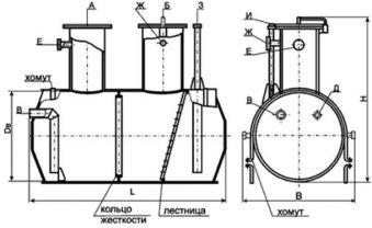 Подземные дренажные емкости без подогрева